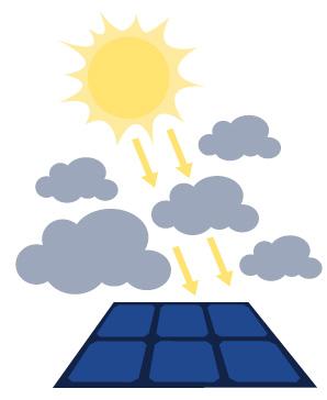 SolarPanelsWorkWhenCloudyRainy.jpg
